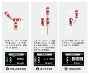 prius_simple_parking_asis