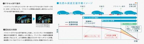 prius_phv_sakiyomi_eco_drive